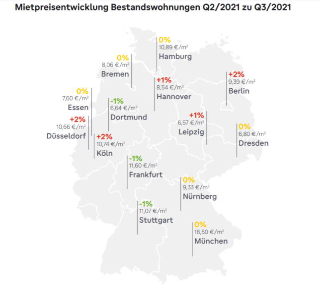 A map showing rising and falling rents in Germany